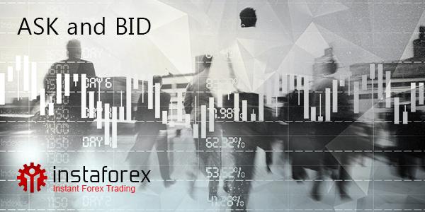 Apa itu penawaran dan permintaan di Forex?